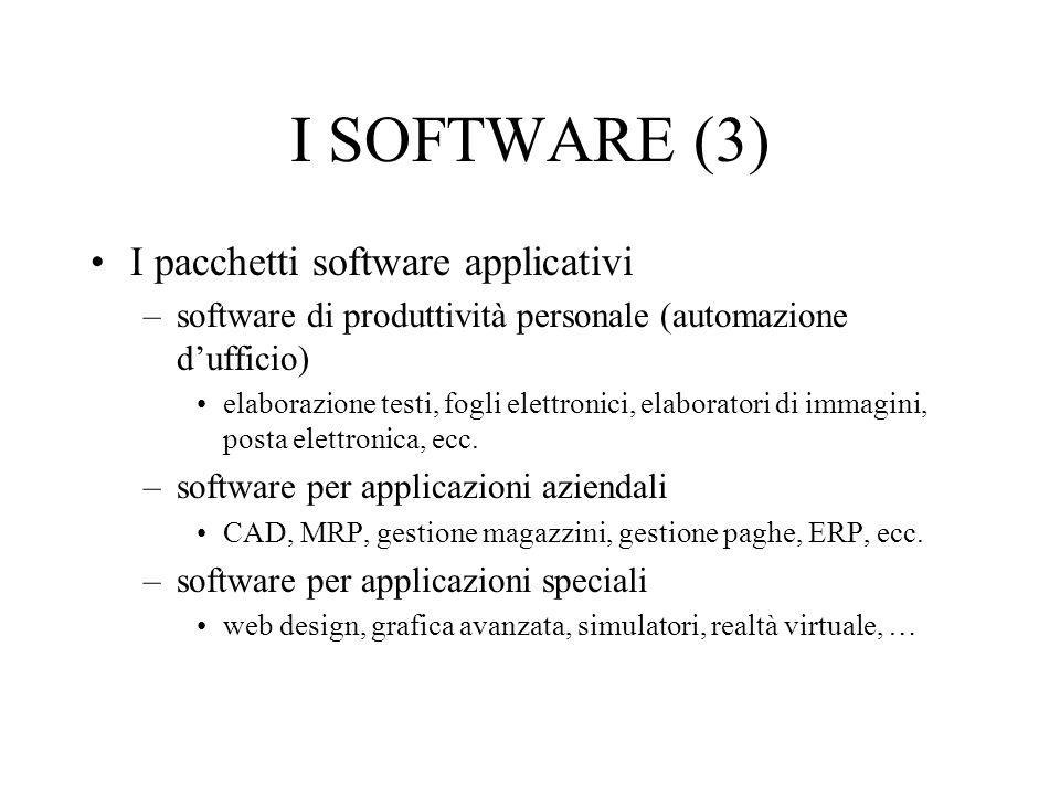 I SOFTWARE (3) I pacchetti software applicativi