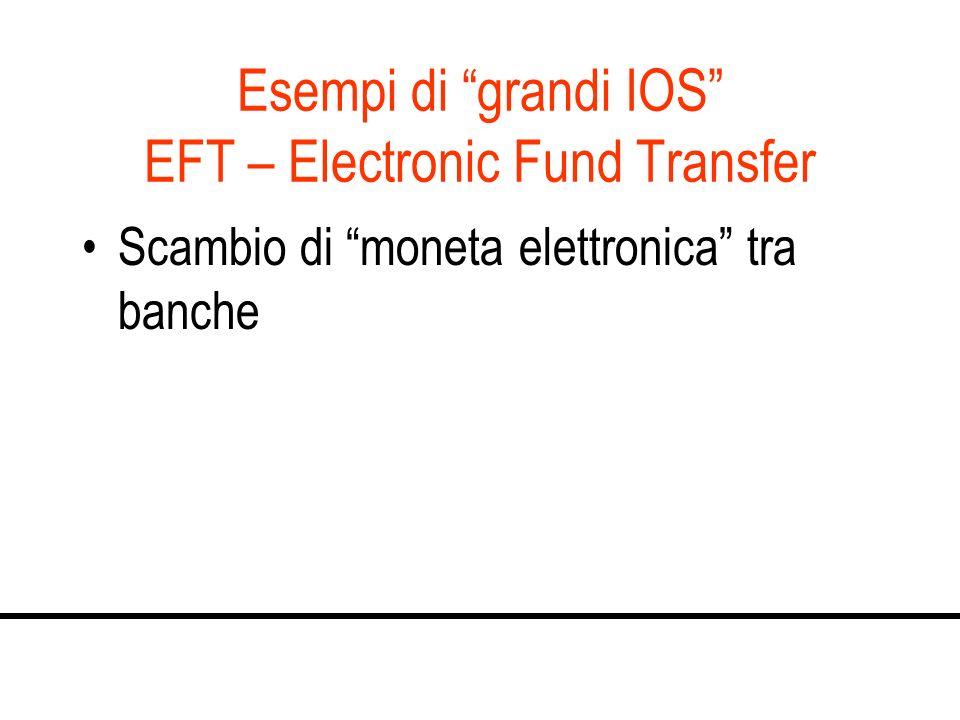Esempi di grandi IOS EFT – Electronic Fund Transfer