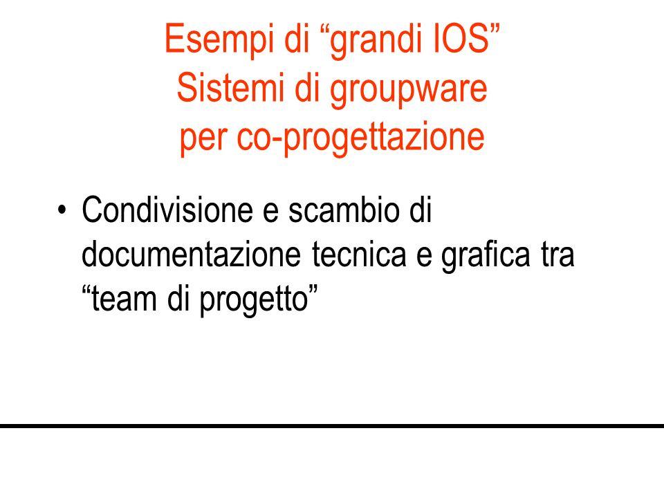 Esempi di grandi IOS Sistemi di groupware per co-progettazione