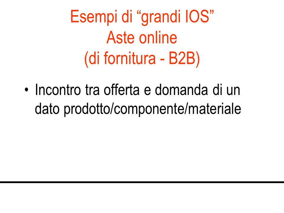 Esempi di grandi IOS Aste online (di fornitura - B2B)