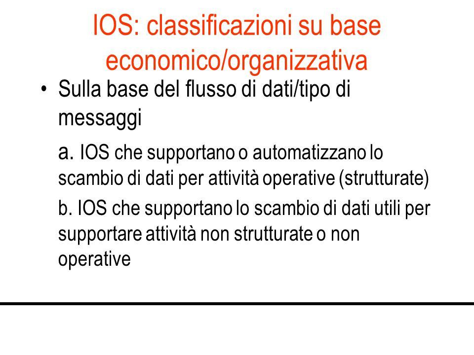 IOS: classificazioni su base economico/organizzativa