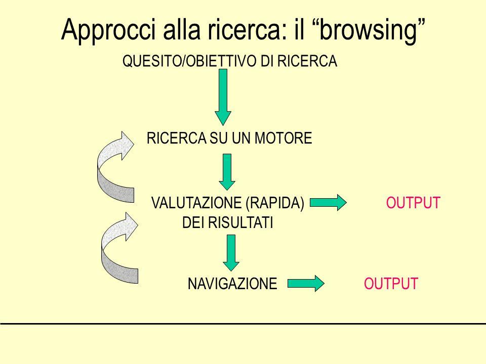 Approcci alla ricerca: il browsing