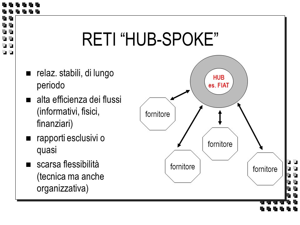 RETI HUB-SPOKE relaz. stabili, di lungo periodo