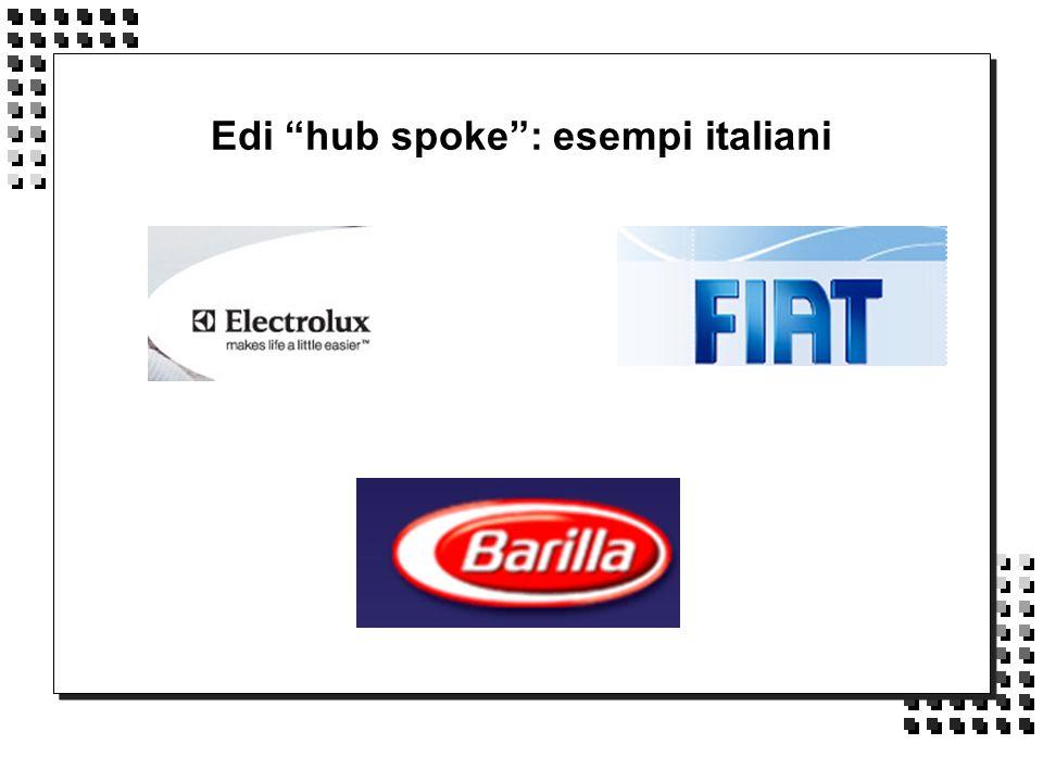 Edi hub spoke : esempi italiani