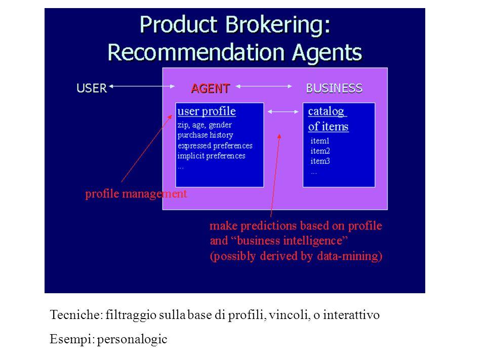 Tecniche: filtraggio sulla base di profili, vincoli, o interattivo