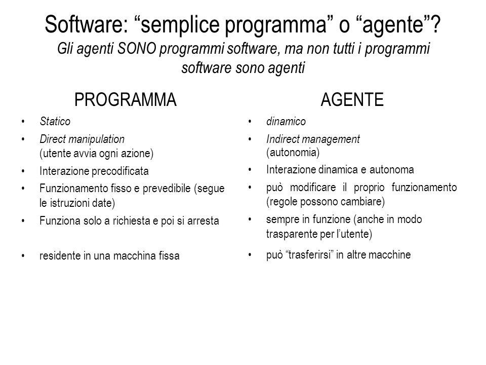 Software: semplice programma o agente