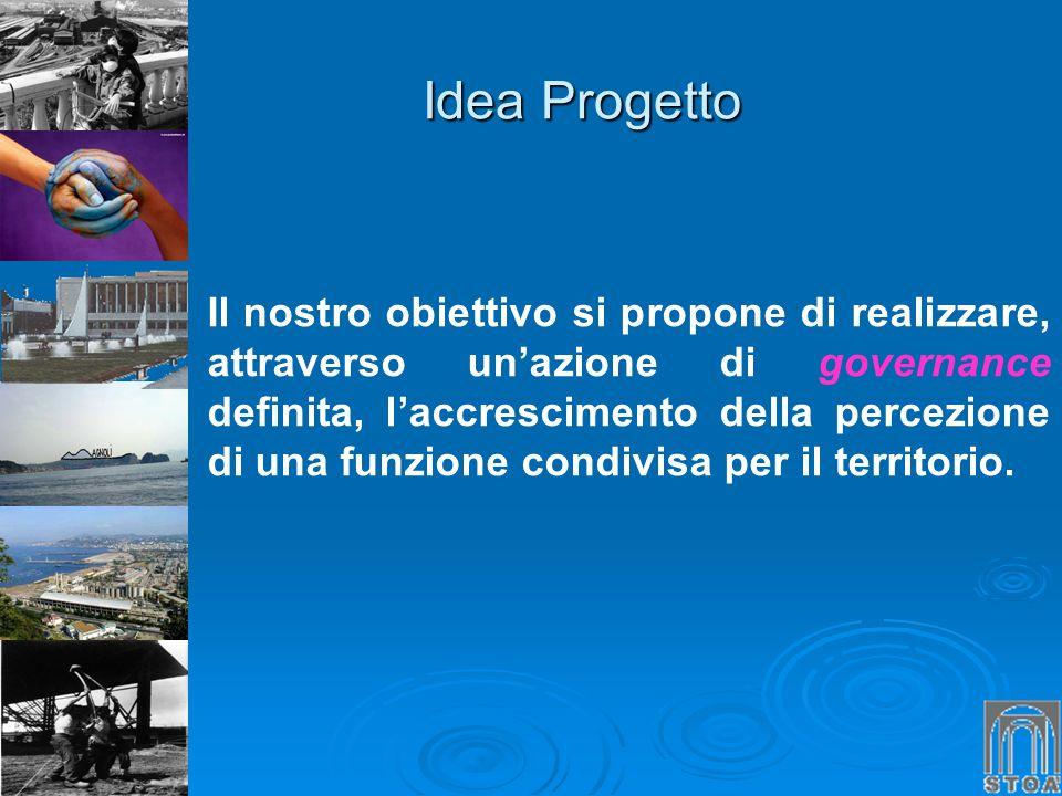 Idea Progetto