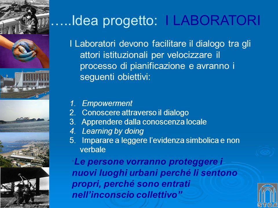…..Idea progetto: I LABORATORI