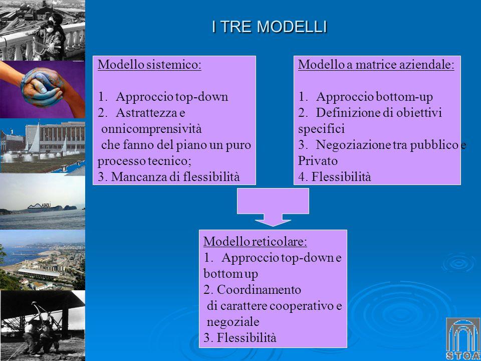 I TRE MODELLI Modello sistemico: Approccio top-down Astrattezza e
