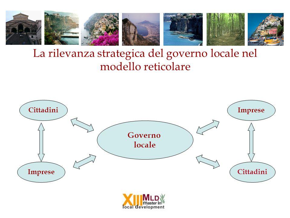 La rilevanza strategica del governo locale nel modello reticolare