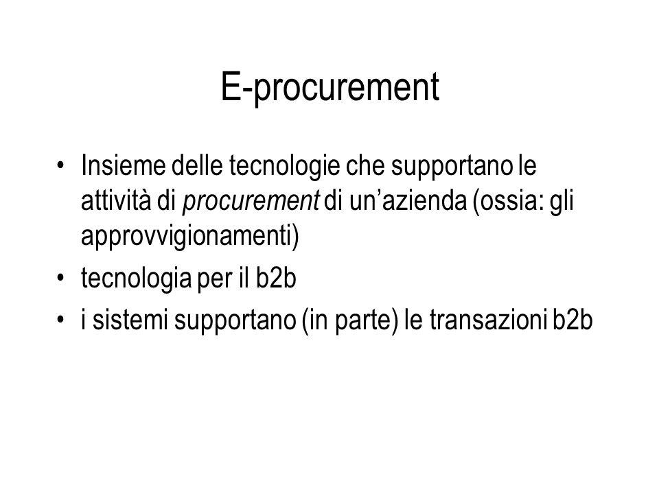 E-procurement Insieme delle tecnologie che supportano le attività di procurement di un'azienda (ossia: gli approvvigionamenti)