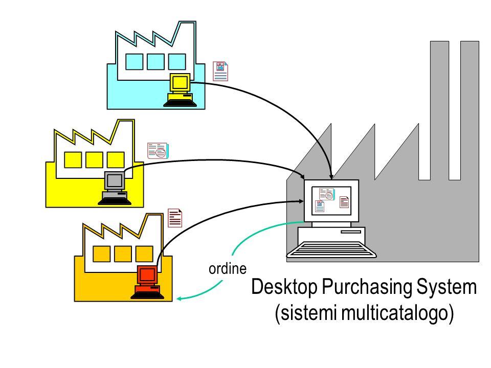 Desktop Purchasing System (sistemi multicatalogo)