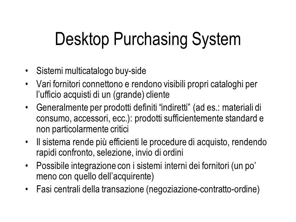 Desktop Purchasing System