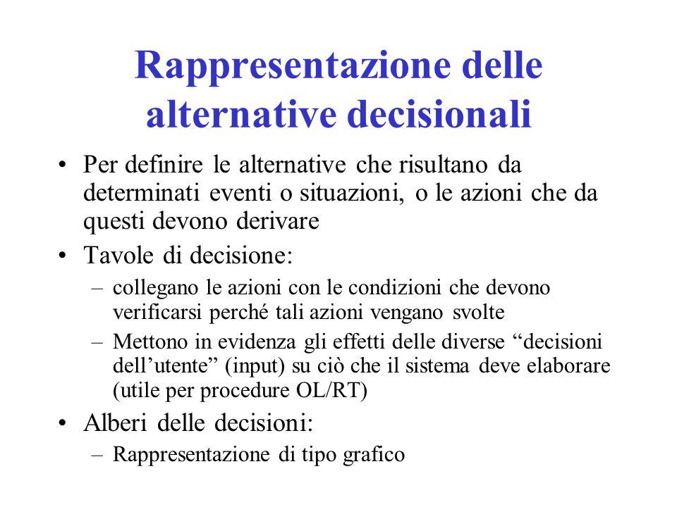 Rappresentazione delle alternative decisionali