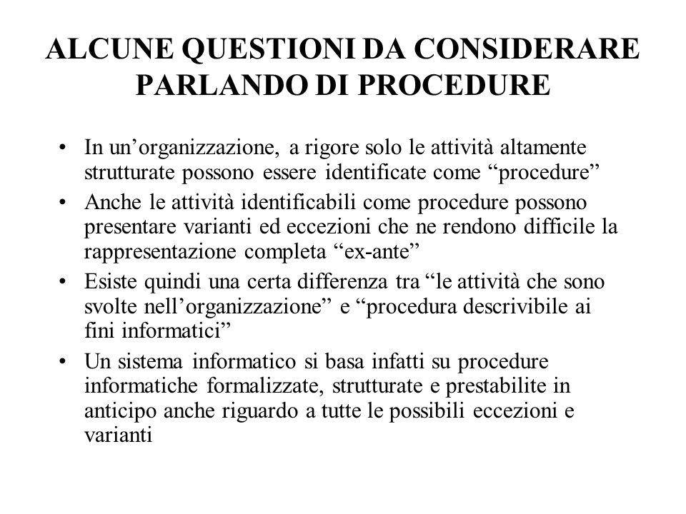ALCUNE QUESTIONI DA CONSIDERARE PARLANDO DI PROCEDURE