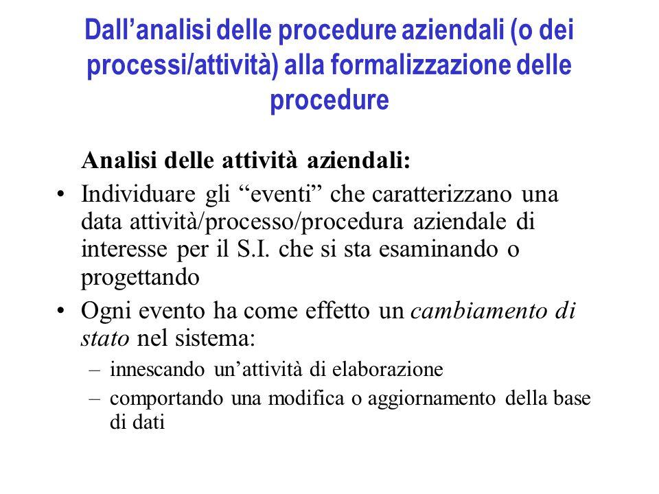 Dall'analisi delle procedure aziendali (o dei processi/attività) alla formalizzazione delle procedure