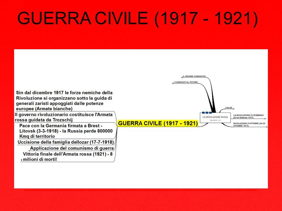 GUERRA CIVILE (1917 - 1921)