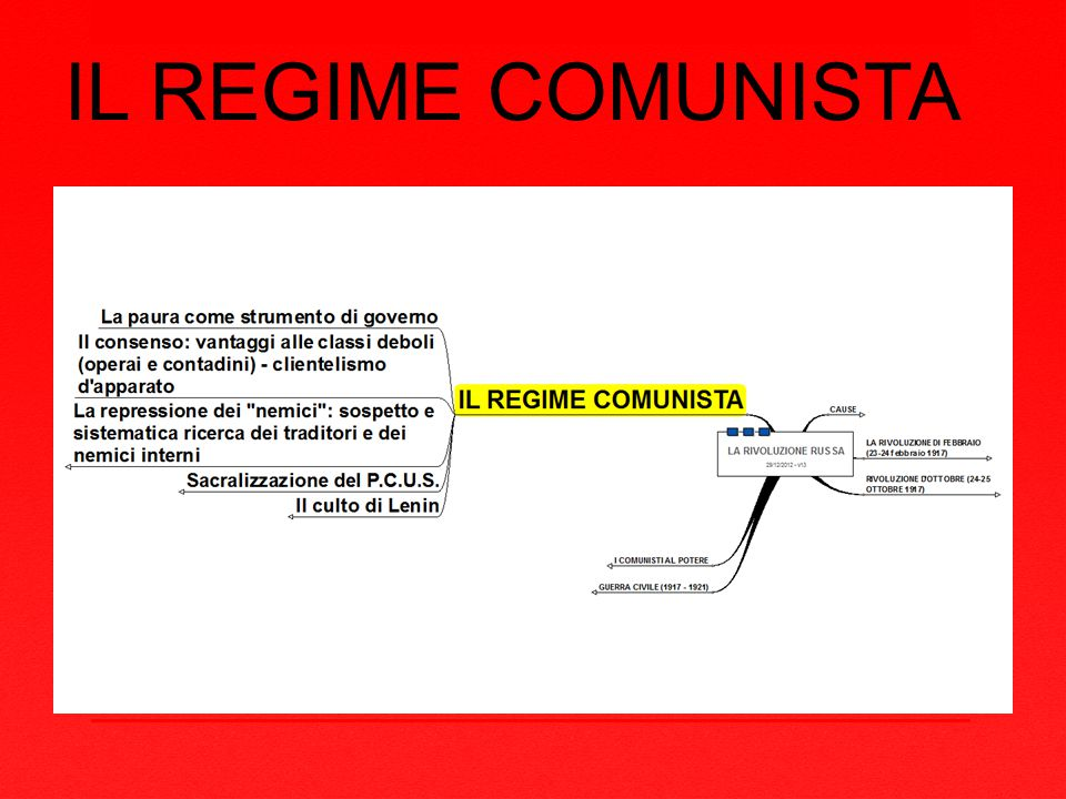 IL REGIME COMUNISTA