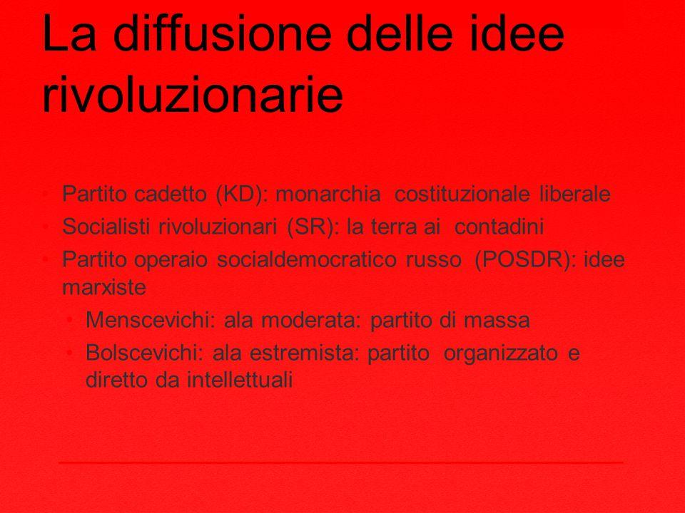 La diffusione delle idee rivoluzionarie