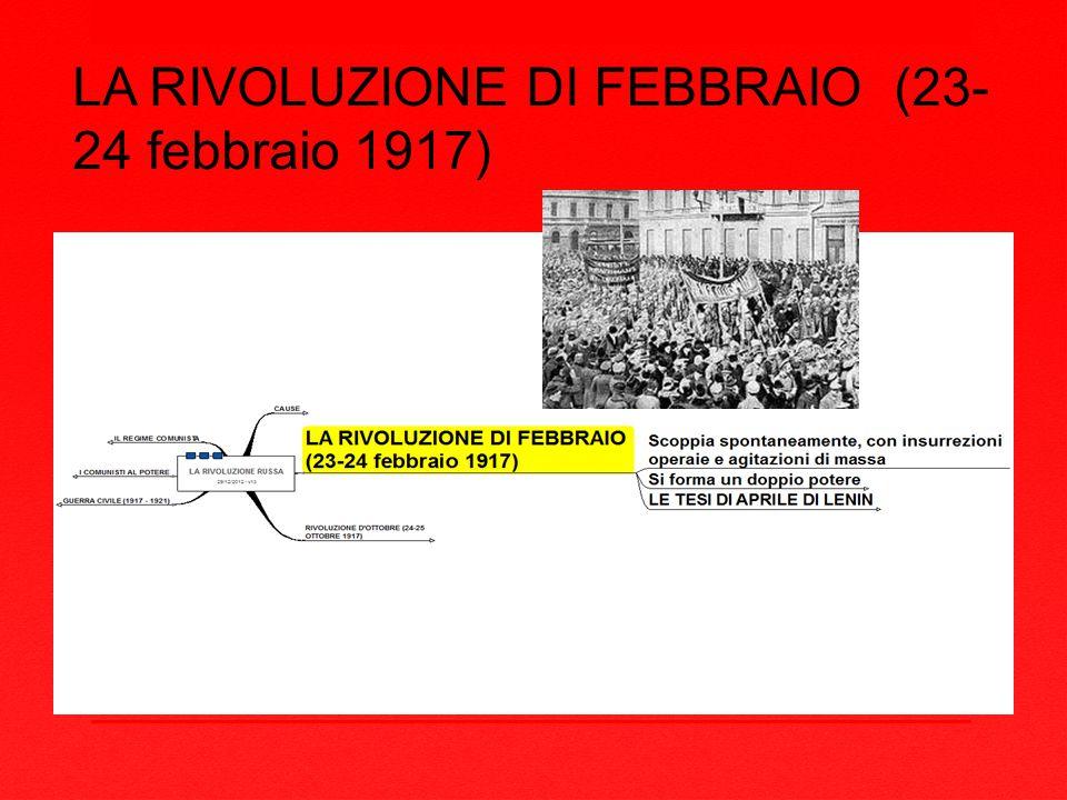 LA RIVOLUZIONE DI FEBBRAIO (23-24 febbraio 1917)