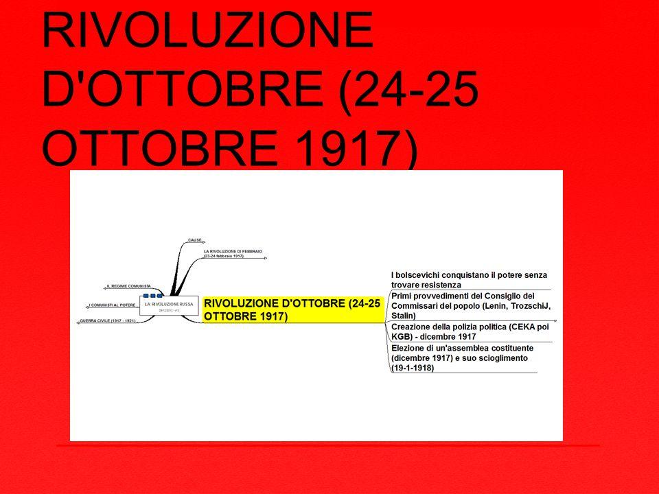 RIVOLUZIONE D OTTOBRE (24-25 OTTOBRE 1917)