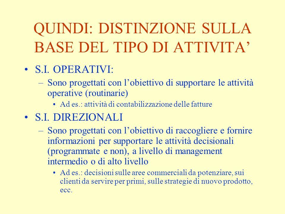 QUINDI: DISTINZIONE SULLA BASE DEL TIPO DI ATTIVITA'
