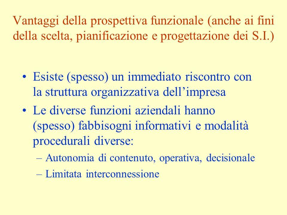 Vantaggi della prospettiva funzionale (anche ai fini della scelta, pianificazione e progettazione dei S.I.)