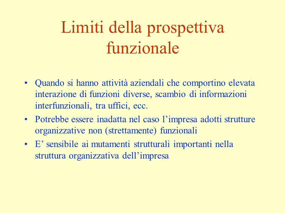 Limiti della prospettiva funzionale