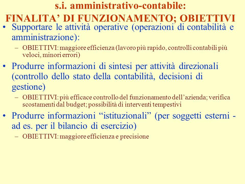 s.i. amministrativo-contabile: FINALITA' DI FUNZIONAMENTO; OBIETTIVI