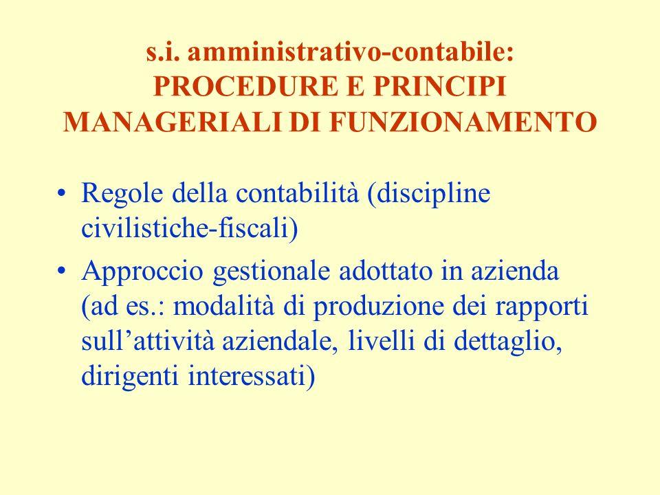 s.i. amministrativo-contabile: PROCEDURE E PRINCIPI MANAGERIALI DI FUNZIONAMENTO