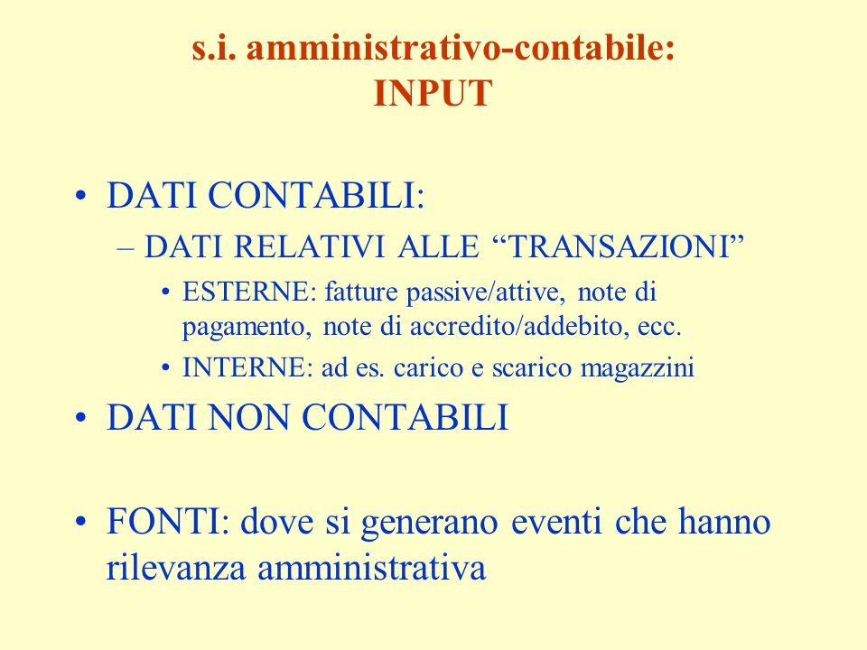 s.i. amministrativo-contabile: INPUT