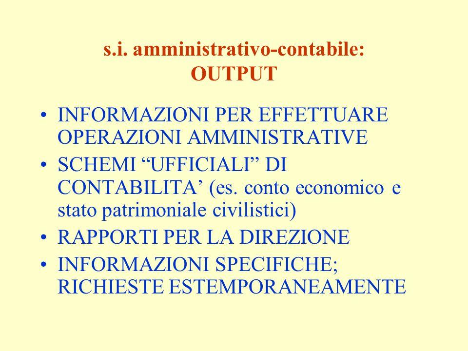 s.i. amministrativo-contabile: OUTPUT