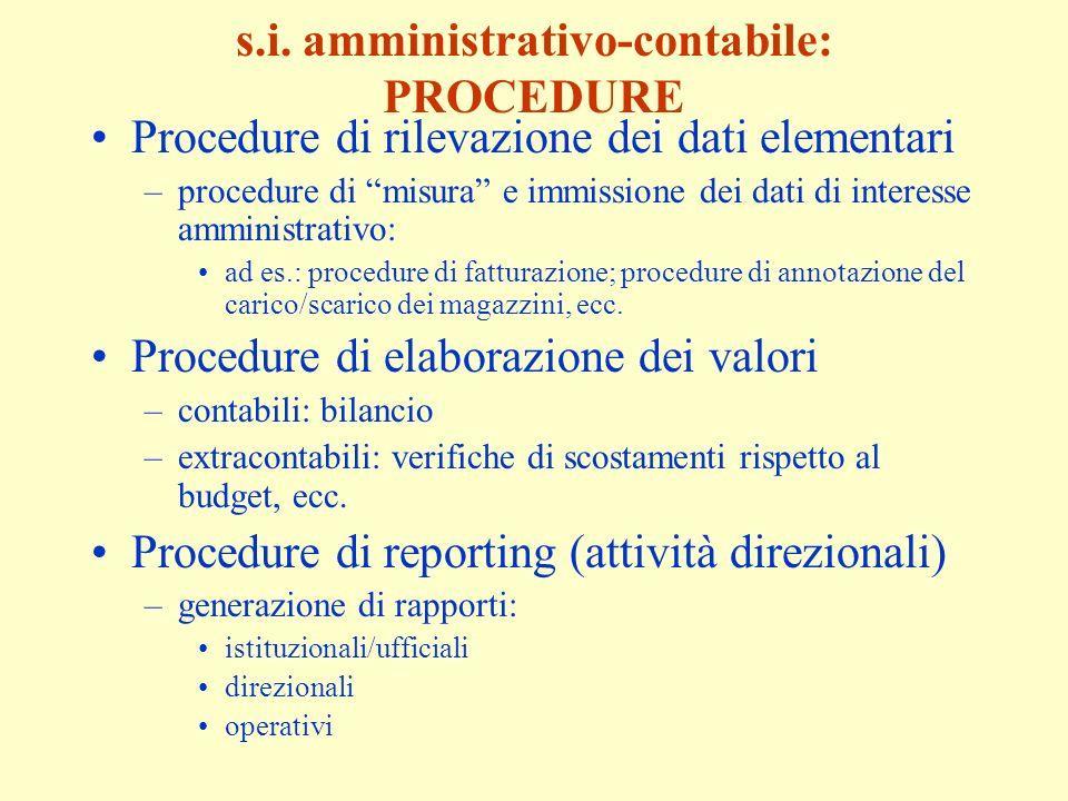 s.i. amministrativo-contabile: PROCEDURE