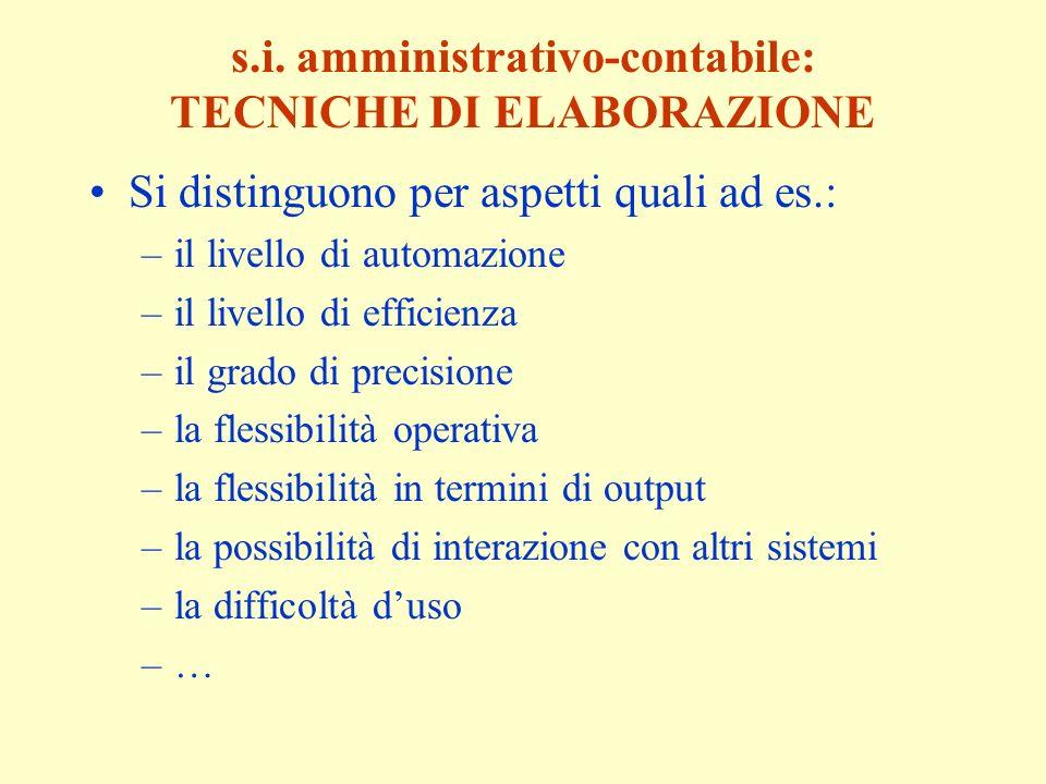 s.i. amministrativo-contabile: TECNICHE DI ELABORAZIONE