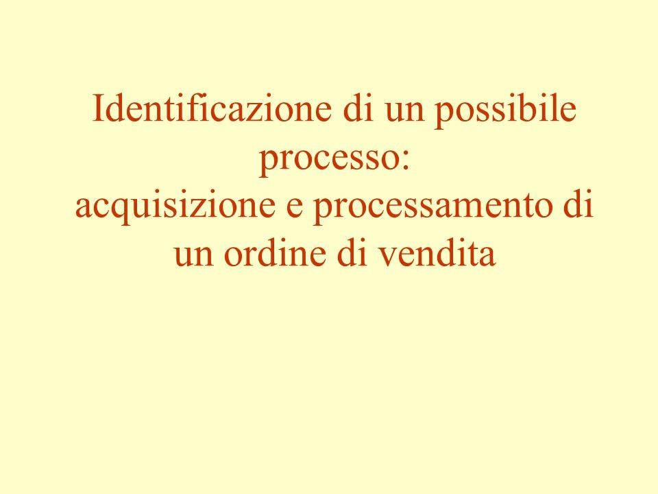 Identificazione di un possibile processo: acquisizione e processamento di un ordine di vendita