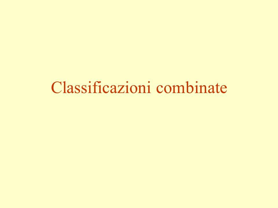 Classificazioni combinate