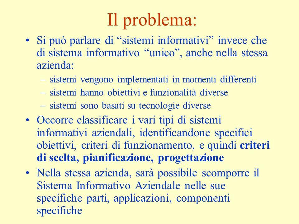 Il problema: Si può parlare di sistemi informativi invece che di sistema informativo unico , anche nella stessa azienda: