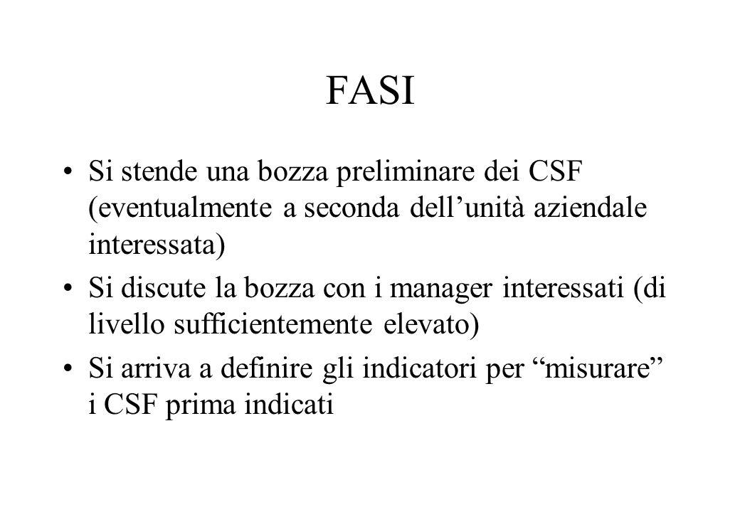 FASI Si stende una bozza preliminare dei CSF (eventualmente a seconda dell'unità aziendale interessata)