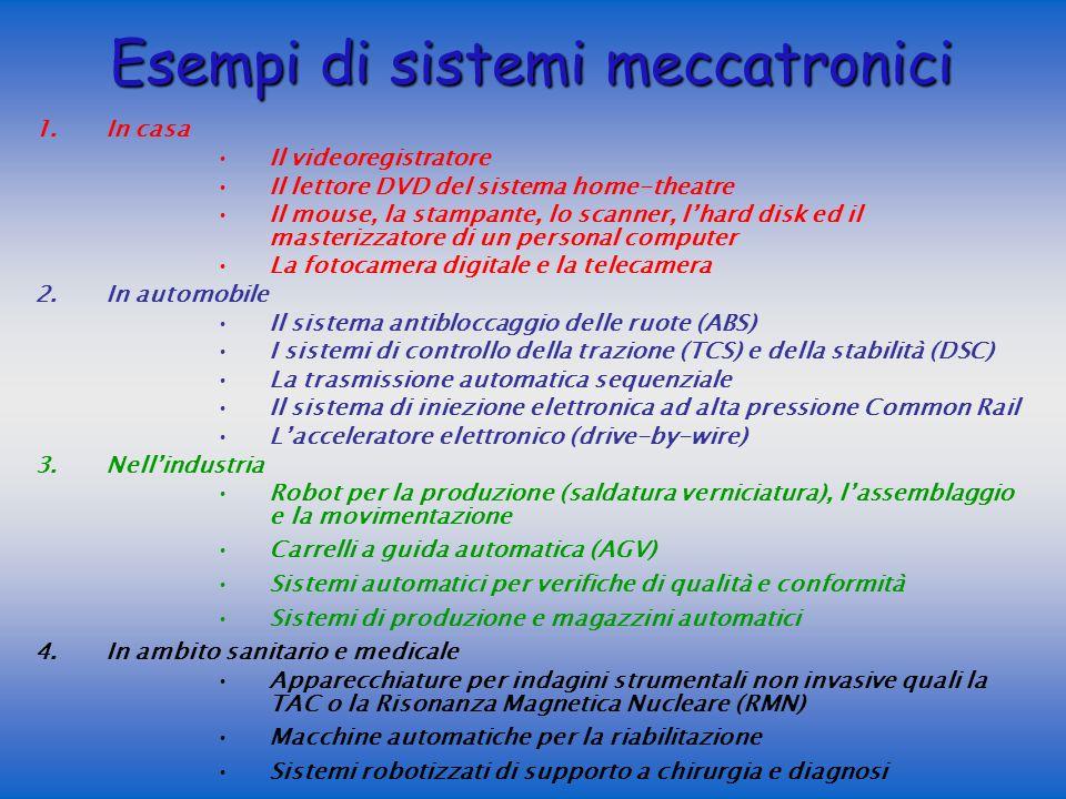 Esempi di sistemi meccatronici