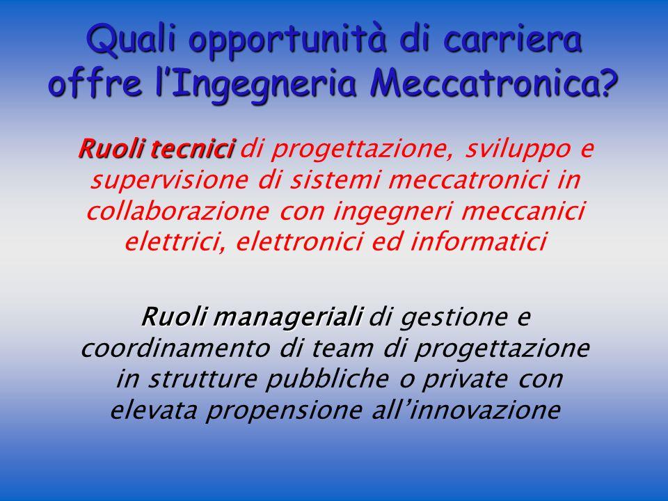 Quali opportunità di carriera offre l'Ingegneria Meccatronica