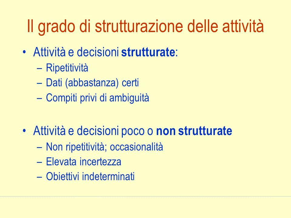 Il grado di strutturazione delle attività