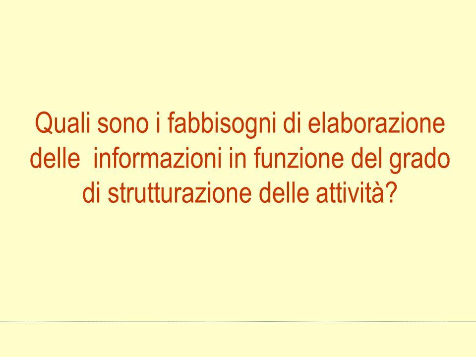 Quali sono i fabbisogni di elaborazione delle informazioni in funzione del grado di strutturazione delle attività