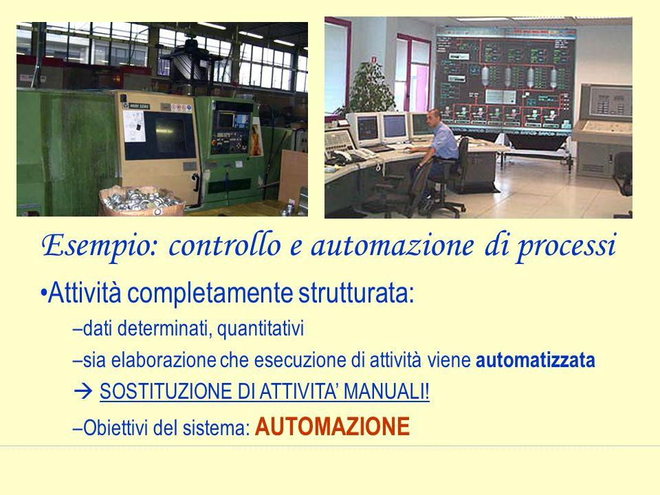 Esempio: controllo e automazione di processi