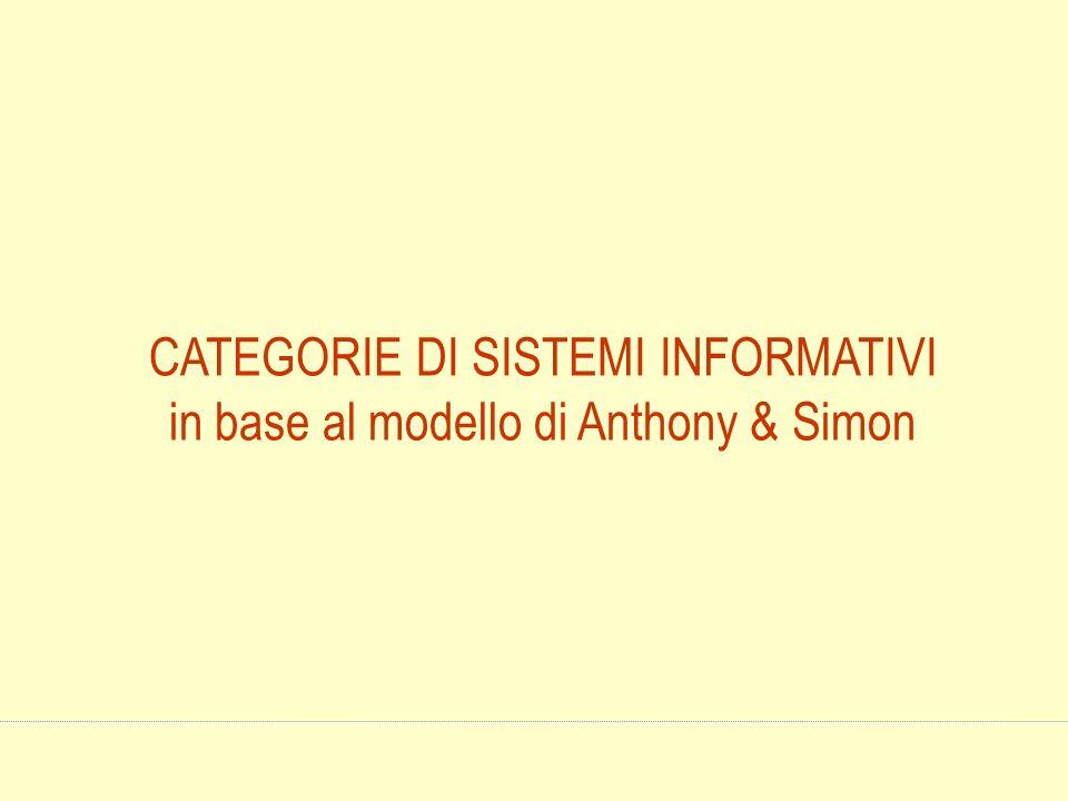 CATEGORIE DI SISTEMI INFORMATIVI in base al modello di Anthony & Simon