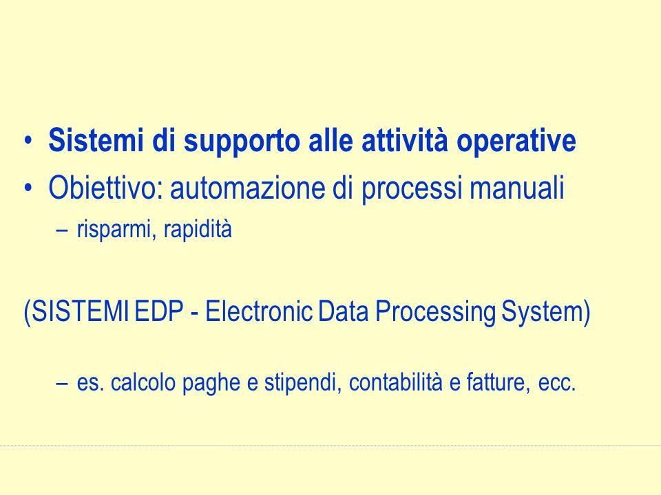 Sistemi di supporto alle attività operative