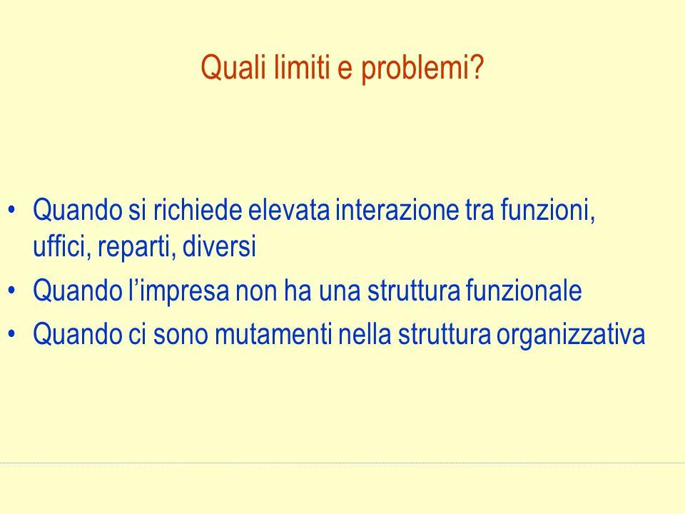 Quali limiti e problemi
