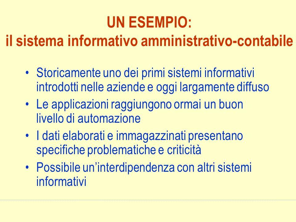 UN ESEMPIO: il sistema informativo amministrativo-contabile