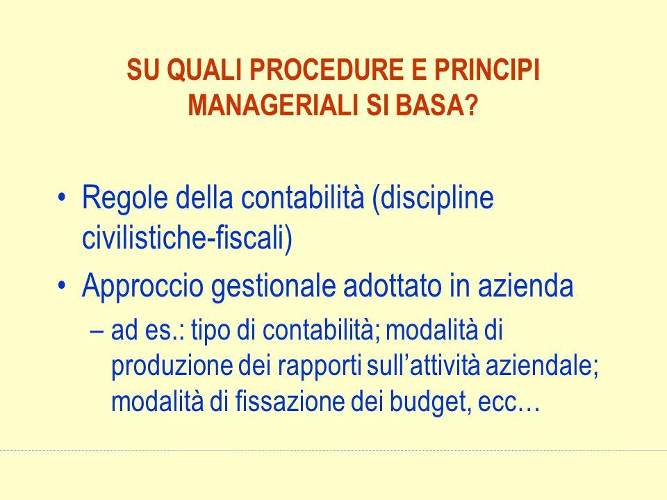 SU QUALI PROCEDURE E PRINCIPI MANAGERIALI SI BASA