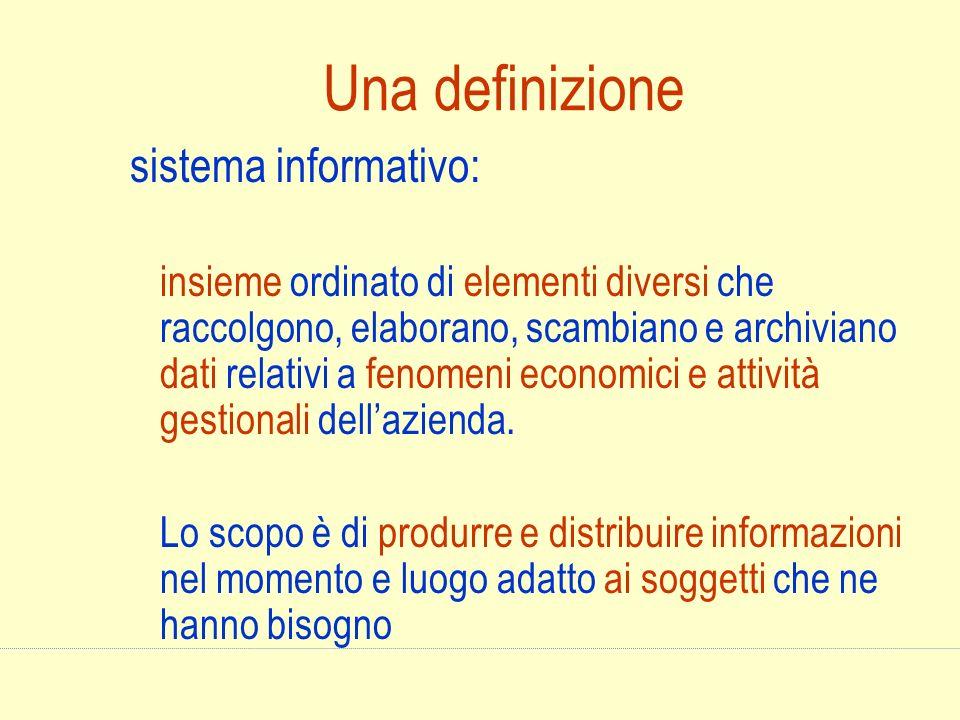 Una definizione sistema informativo: