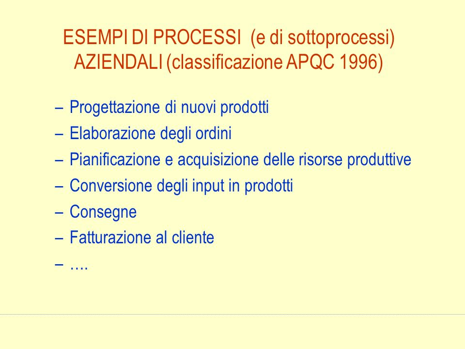 ESEMPI DI PROCESSI (e di sottoprocessi) AZIENDALI (classificazione APQC 1996)
